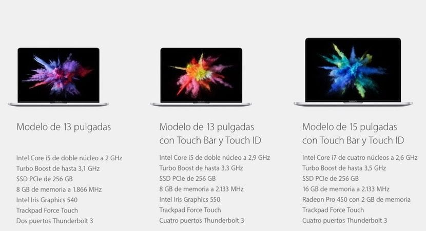 modelos-mac-book-pro