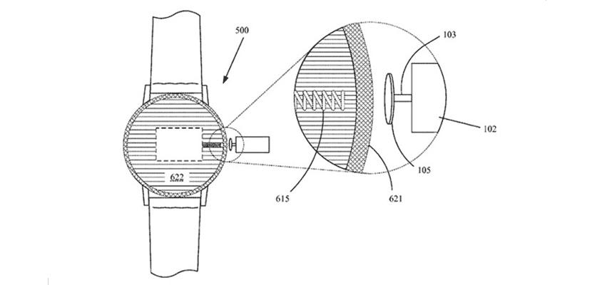 Sistema de carga de bobinas Apple Watch