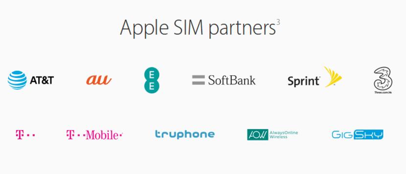 Socios de Apple SIM