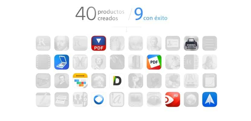 Aplicaciones de Readdle