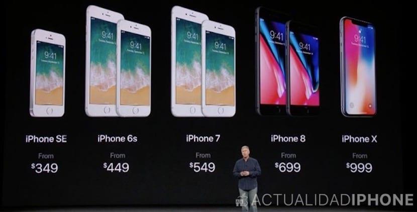 Con La Incorporación Del Iphone X Y Los 8 Plus Gama Queda Una Enorme Variedad De Modelos Disponibles Un Rango Precios Muy