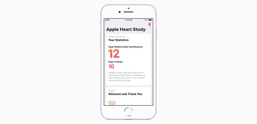 Apple y Universidad Standford Apple Heart Study
