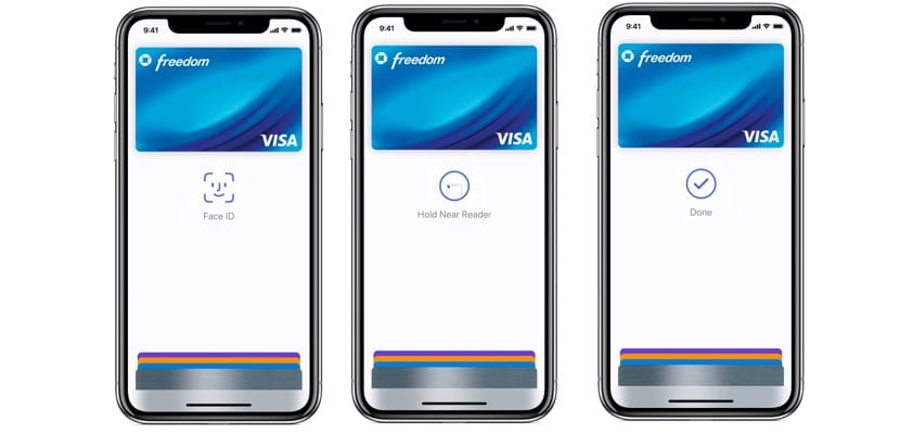 Pagando con Apple Pay y Face ID en iPhone X
