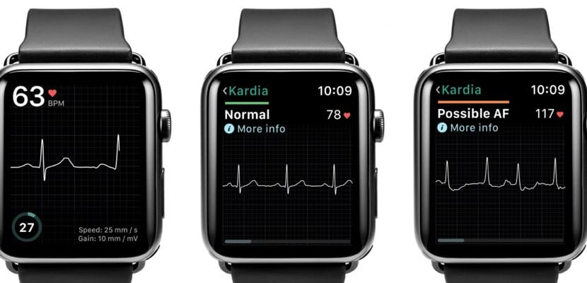 Futuro Apple Watch con electrocardiograma integrado