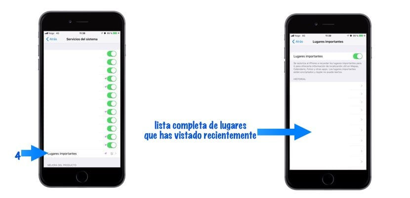 Registro de lugares visitados con iPhone
