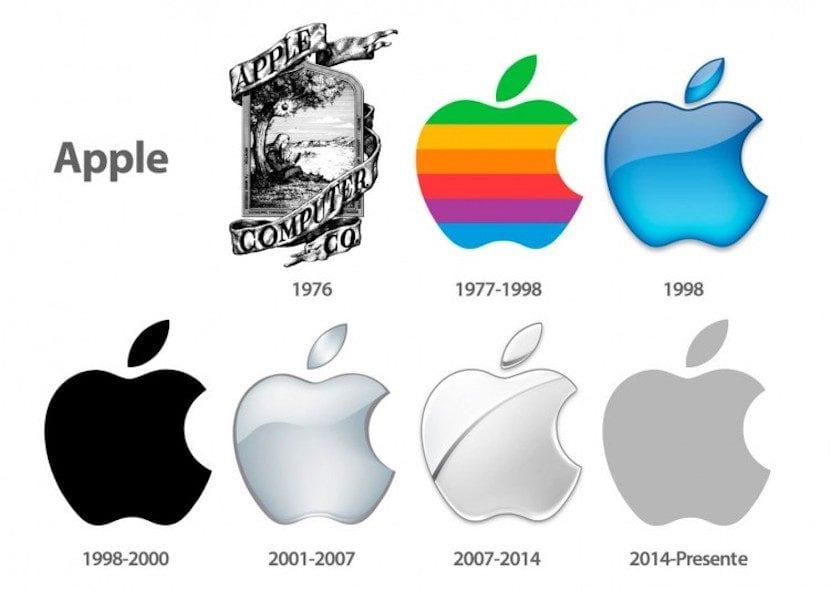 fa706987856 Hoy en día Apple sigue renovando los registros y en este caso se produjo  hace escasos días como bien nos explican los compañeros de AppleInsider, ...