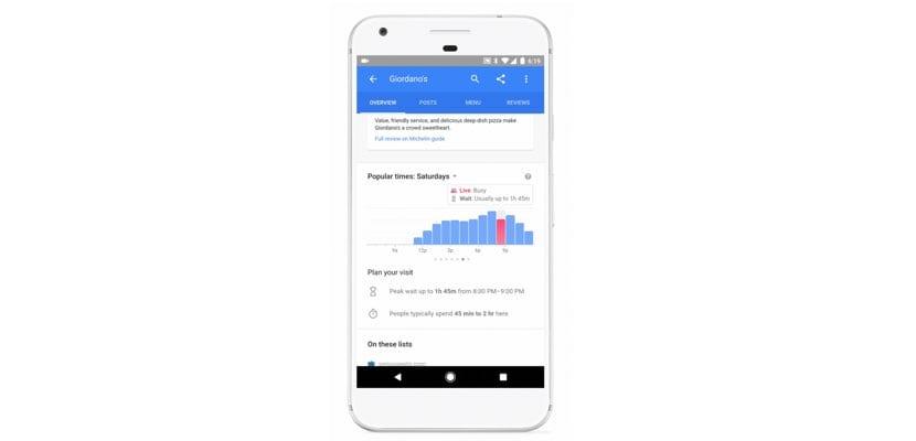 Google Maps iOS actualización info restaurantes