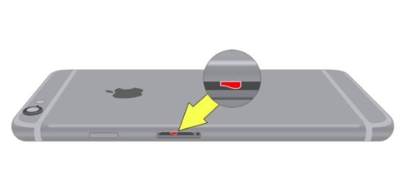 ubicación LCI iPhone 6