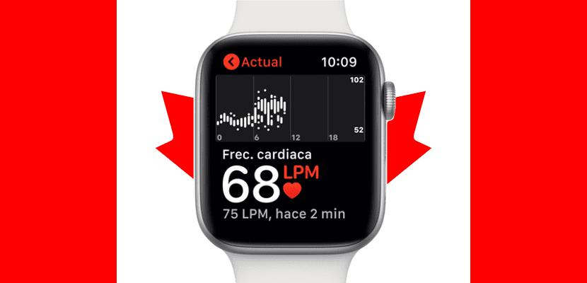 Apple está trabajando con Sanidad de Canadá para llevar los electrocardiogramas del Apple Watch al mercado canadiense