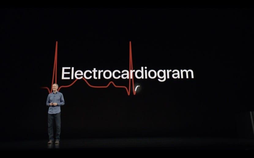 ECG electrocagrama