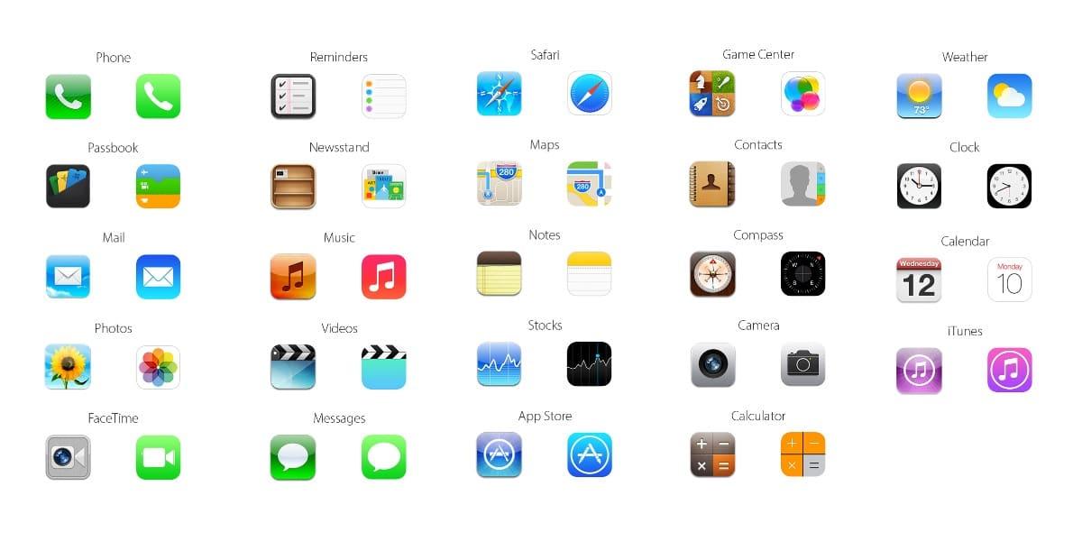 Iconos de iOS 6 frente a iOS 7