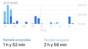 Consumo batería iOS 13.5.1