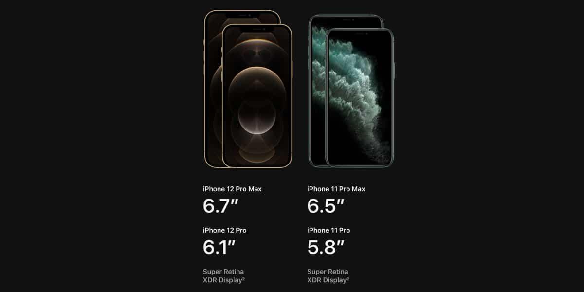 tamaño iPhone 12 Pro