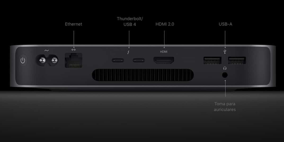 Conexiones del Mac Mini