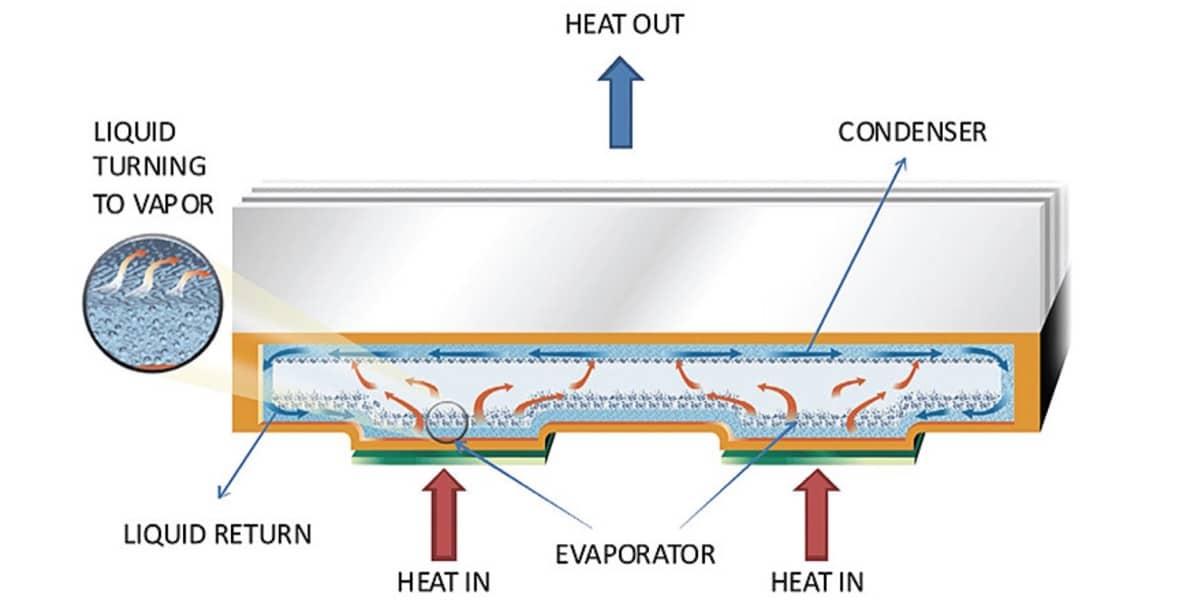 refrigeración liquida