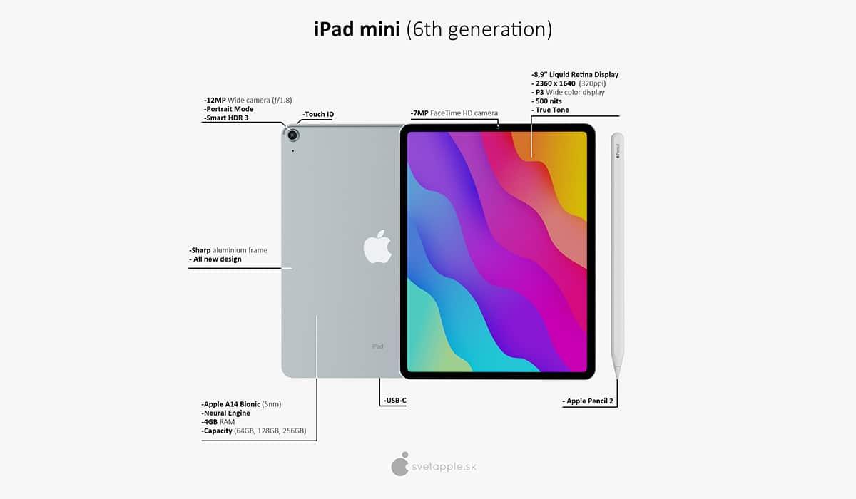 iPad mini pro concepto