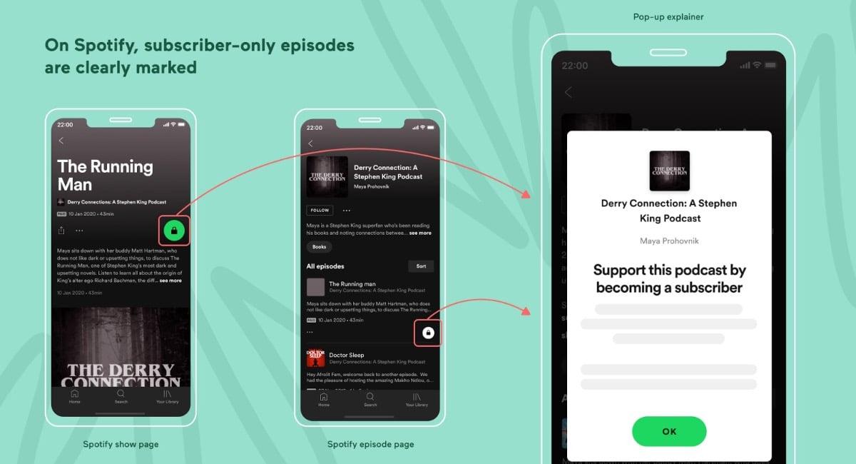 Suscripción Spotify™ Podcast