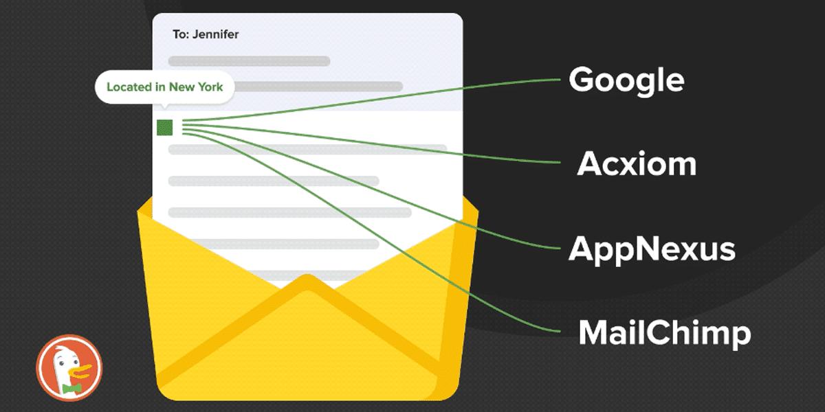 Protección para el correo electrónico