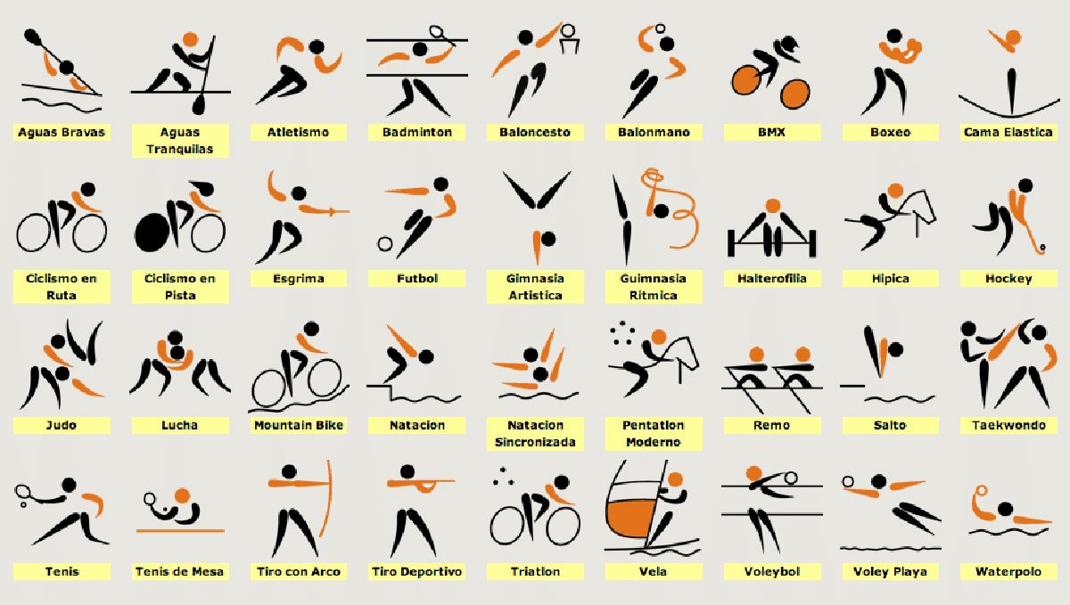 Deporte Juegos Olímpicos Tokio 2021