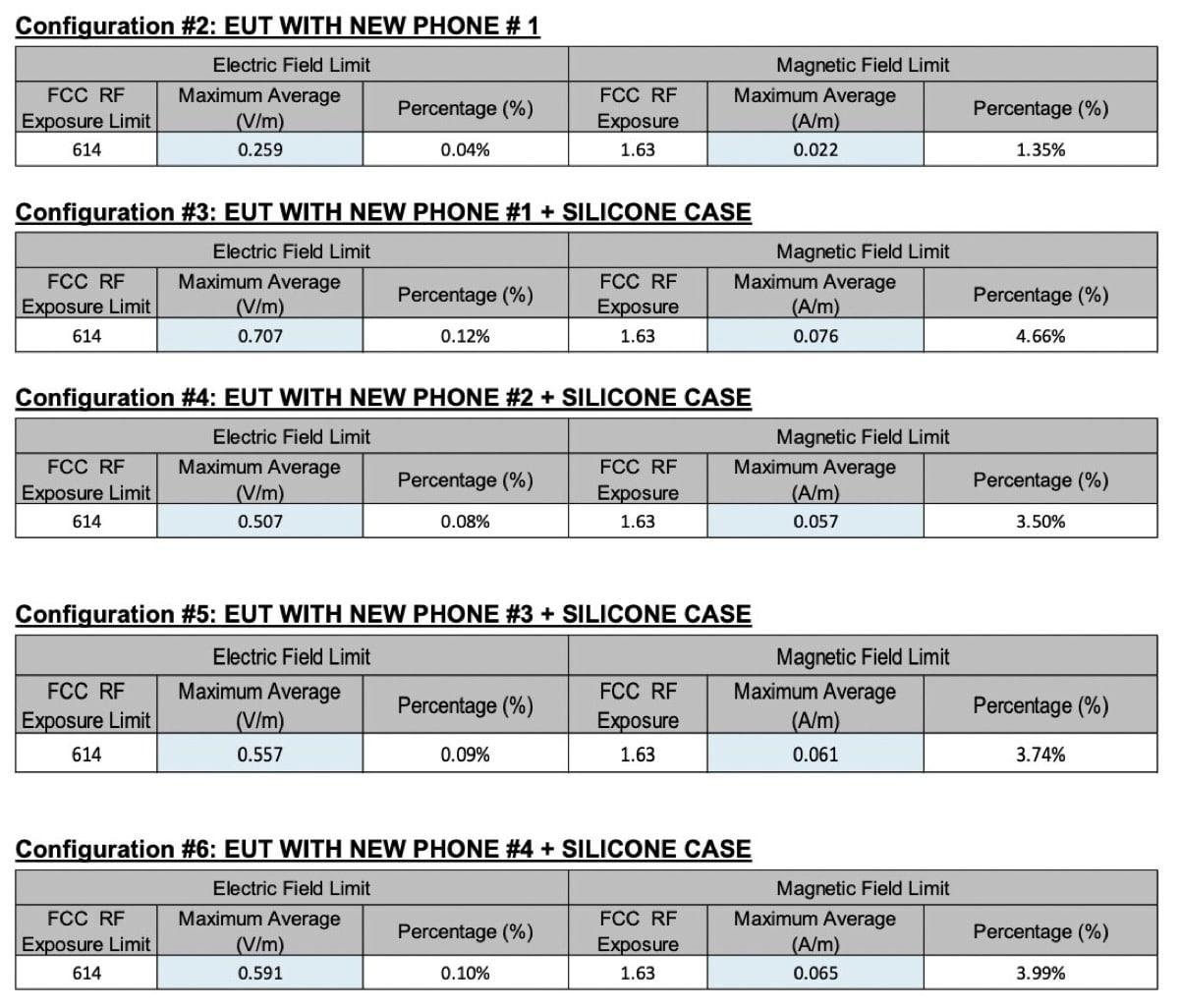 iPhone 13 FCC