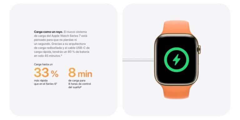 Carga rápida Apple Watch